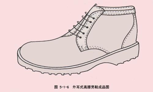 儿童皮鞋简笔画
