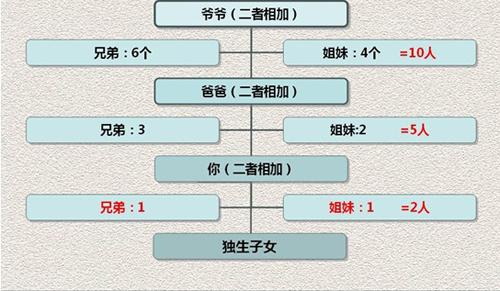 五色��ce�cnxZ~x�_cnxz.cn_群