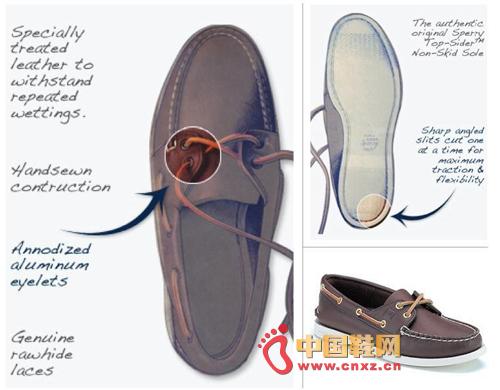三眼鞋带系法图解